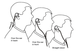 img_how_to_wear_earphones