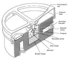 220px-m1-m4_mine_cutaway